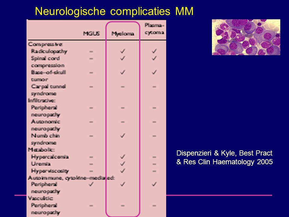 Neurologische complicaties MM Dispenzieri & Kyle, Best Pract & Res Clin Haematology 2005