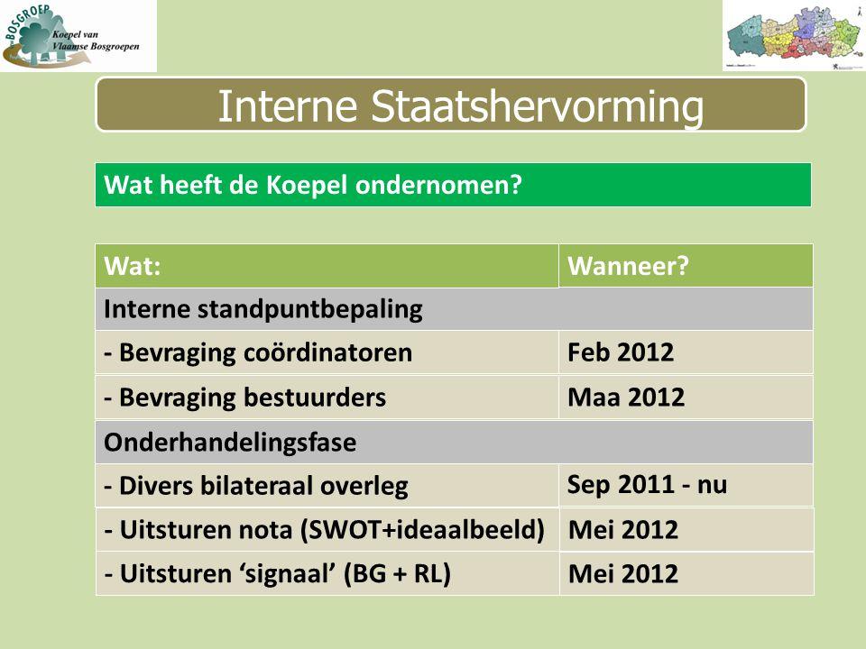 Interne Staatshervorming Feb 2012 Wat heeft de Koepel ondernomen.