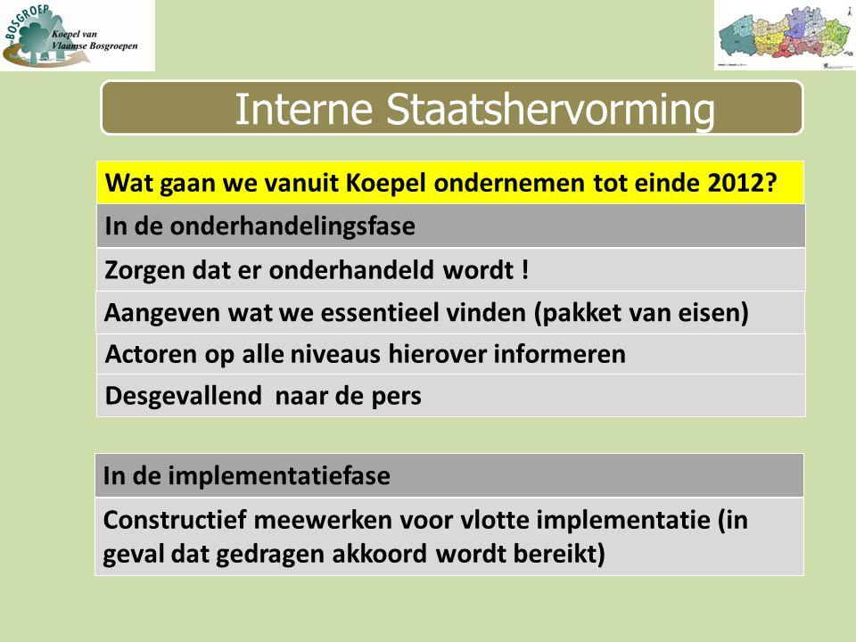 Interne Staatshervorming Wat gaan we vanuit Koepel ondernemen tot einde 2012.