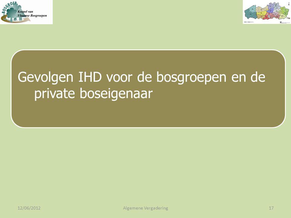 12/06/2012Algemene Vergadering17 Gevolgen IHD voor de bosgroepen en de private boseigenaar