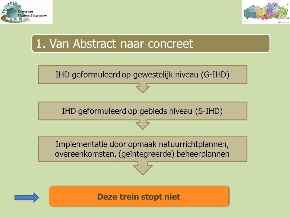 IHD geformuleerd op gewestelijk niveau (G-IHD) IHD geformuleerd op gebieds niveau (S-IHD) Implementatie door opmaak natuurrichtplannen, overeenkomsten, (geïntegreerde) beheerplannen 1.