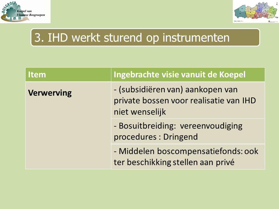 3. IHD werkt sturend op instrumenten ItemIngebrachte visie vanuit de Koepel Verwerving - (subsidiëren van) aankopen van private bossen voor realisatie