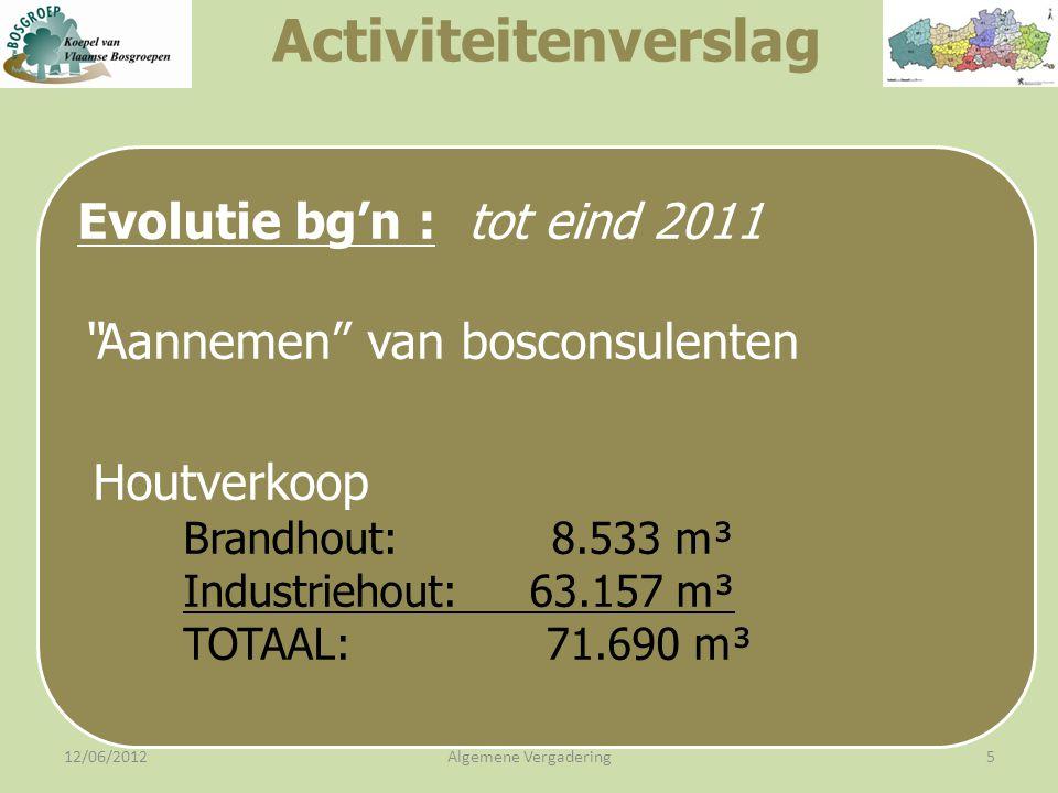12/06/2012Algemene Vergadering5 Evolutie bg'n : tot eind 2011 Aannemen van bosconsulenten Houtverkoop Brandhout: 8.533 m³ Industriehout: 63.157 m³ TOTAAL: 71.690 m³ Activiteitenverslag