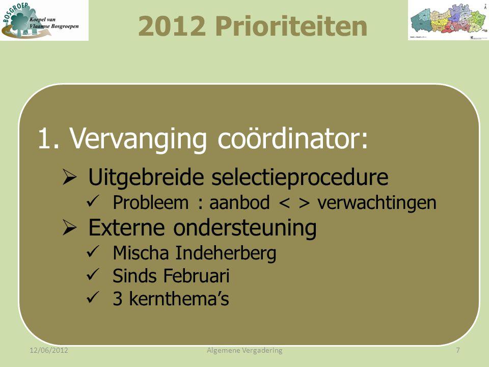 12/06/2012Algemene Vergadering7 1.