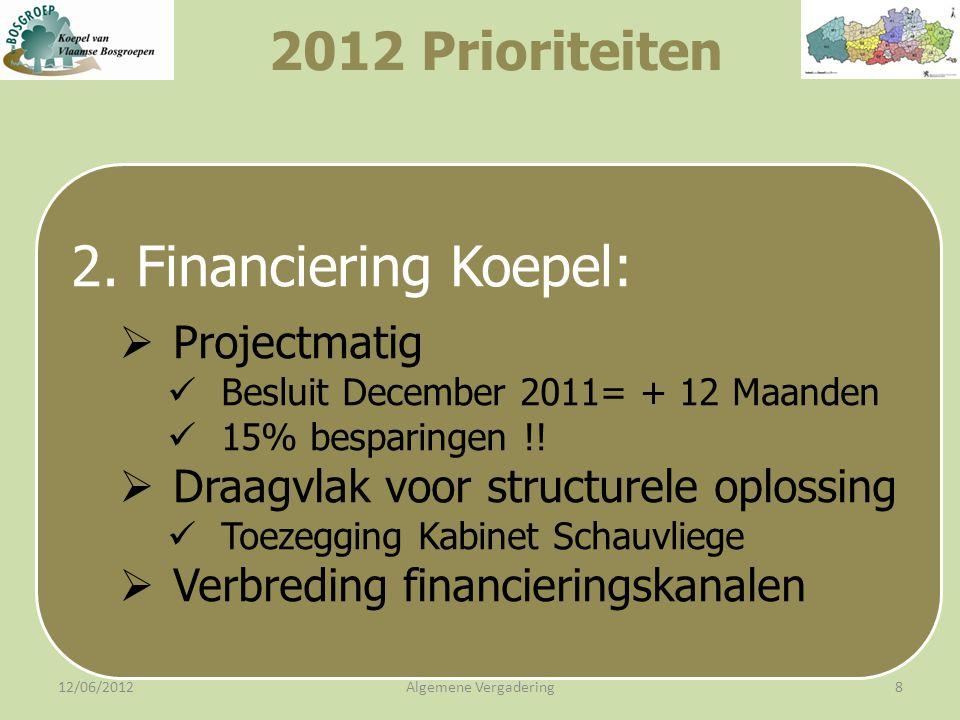 12/06/2012Algemene Vergadering8 2.
