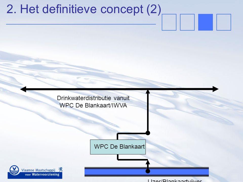 WPC De Blankaart IJzer/Blankaartvijver 2. Het definitieve concept (2) Drinkwaterdistributie vanuit WPC De Blankaart/IWVA