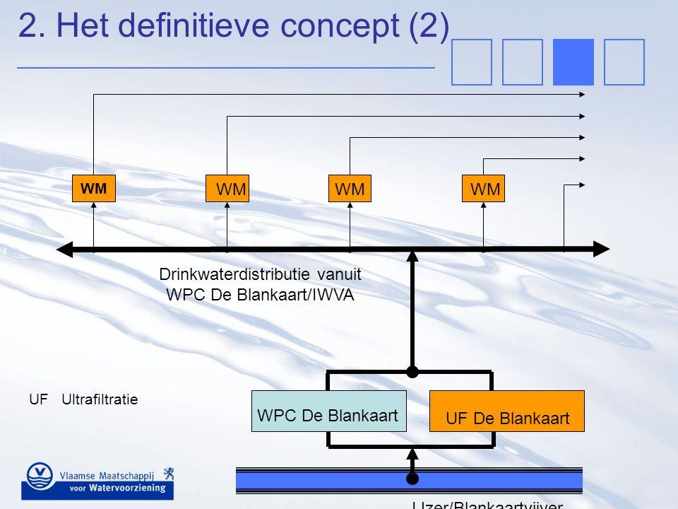 WM WPC De Blankaart UF De Blankaart IJzer/Blankaartvijver UF Ultrafiltratie 2. Het definitieve concept (2) Drinkwaterdistributie vanuit WPC De Blankaa