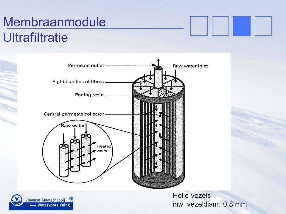 Membraanmodule Ultrafiltratie Holle vezels inw. vezeldiam. 0.8 mm