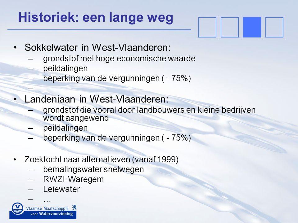 Historiek: een lange weg Sokkelwater in West-Vlaanderen: –grondstof met hoge economische waarde –peildalingen –beperking van de vergunningen ( - 75%)