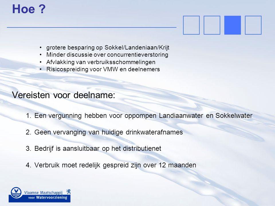 Hoe ? grotere besparing op Sokkel/Landeniaan/Krijt Minder discussie over concurrentieverstoring Afvlakking van verbruiksschommelingen Risicospreiding