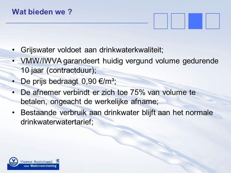 Wat bieden we ? Grijswater voldoet aan drinkwaterkwaliteit; VMW/IWVA garandeert huidig vergund volume gedurende 10 jaar (contractduur); De prijs bedra