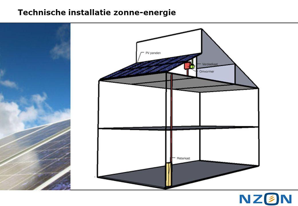 Technische installatie zonne-energie