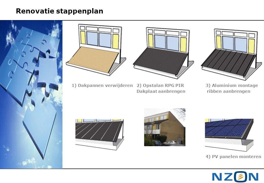 Renovatie stappenplan 1) Dakpannen verwijderen2) Opstalan RPG PIR Dakplaat aanbrengen 3) Aluminium montage ribben aanbrengen 4) PV panelen monteren
