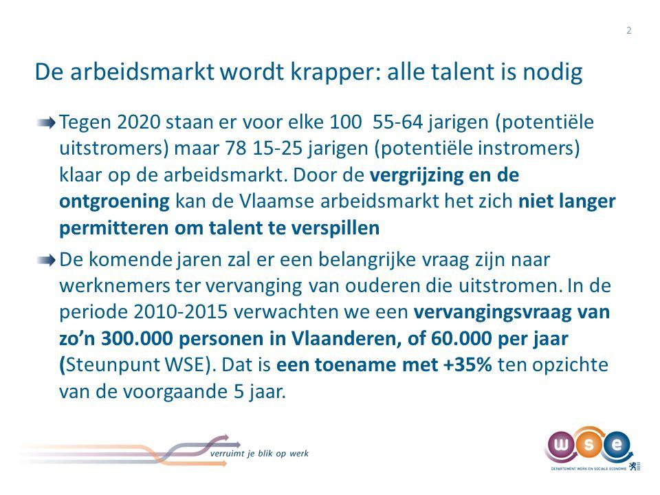 De arbeidsmarkt wordt krapper: alle talent is nodig 2 Tegen 2020 staan er voor elke 100 55-64 jarigen (potentiële uitstromers) maar 78 15-25 jarigen (