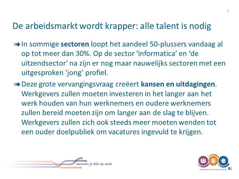 De arbeidsmarkt wordt krapper: alle talent is nodig 4 In sommige sectoren loopt het aandeel 50-plussers vandaag al op tot meer dan 30%. Op de sector '