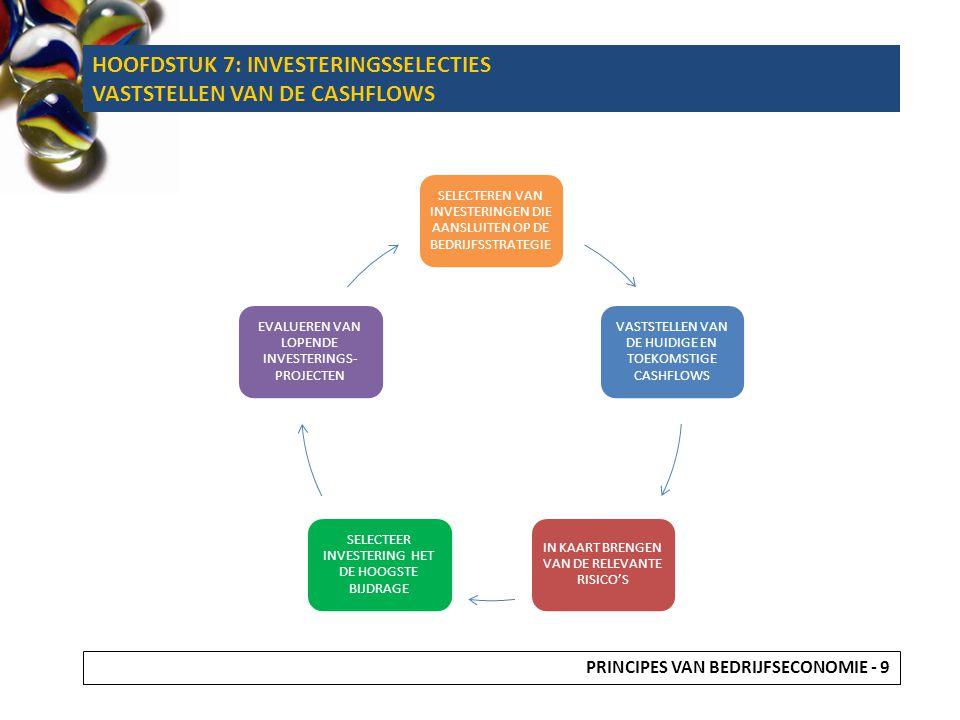 HOOFDSTUK 7: INVESTERINGSSELECTIES VASTSTELLEN VAN DE CASHFLOWS SELECTEREN VAN INVESTERINGEN DIE AANSLUITEN OP DE BEDRIJFSSTRATEGIE VASTSTELLEN VAN DE