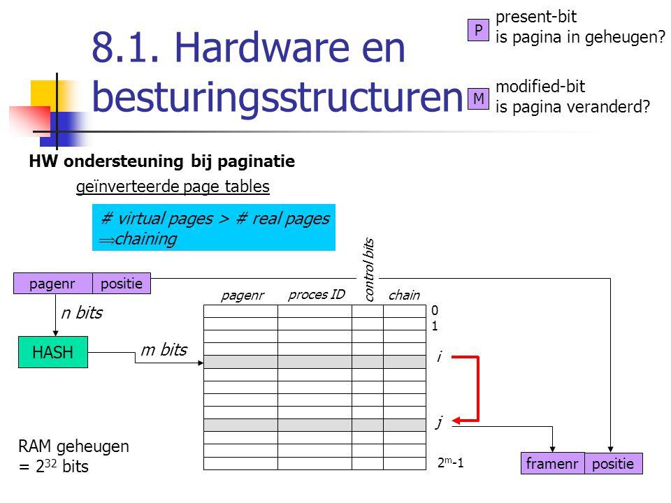 8.1. Hardware en besturingsstructuren HW ondersteuning bij paginatie P M present-bit is pagina in geheugen? modified-bit is pagina veranderd? geïnvert