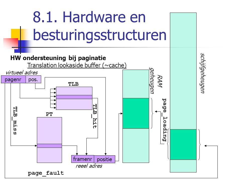 8.1. Hardware en besturingsstructuren HW ondersteuning bij paginatie Translation lookaside buffer (~cache) pagenr pos. virtueel adres framenr positie