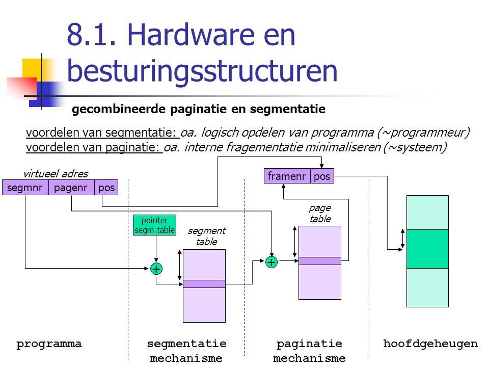 8.1. Hardware en besturingsstructuren gecombineerde paginatie en segmentatie voordelen van segmentatie: oa. logisch opdelen van programma (~programmeu
