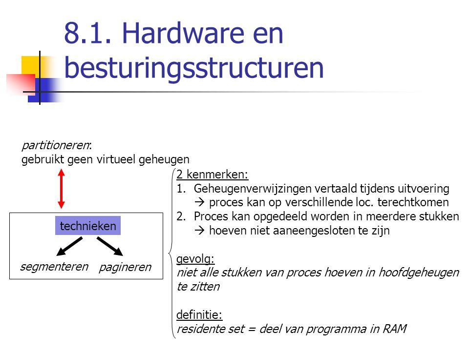 8.1. Hardware en besturingsstructuren technieken segmenteren pagineren partitioneren: gebruikt geen virtueel geheugen 2 kenmerken: 1.Geheugenverwijzin