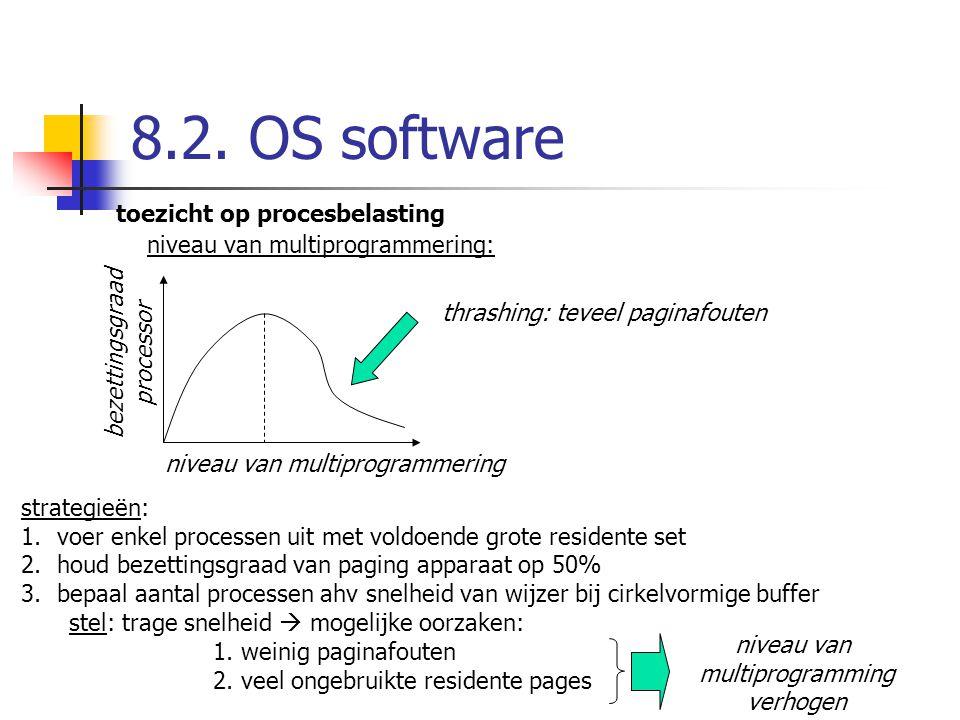 8.2. OS software toezicht op procesbelasting niveau van multiprogrammering: niveau van multiprogrammering bezettingsgraad processor thrashing: teveel
