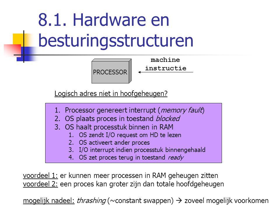 8.1. Hardware en besturingsstructuren PROCESSOR machine instructie Logisch adres niet in hoofgeheugen? 1.Processor genereert interrupt (memory fault)