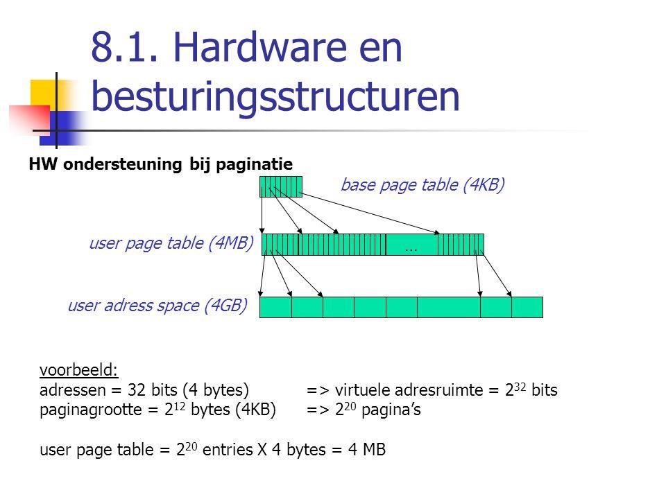 8.1. Hardware en besturingsstructuren … base page table (4KB) user page table (4MB) user adress space (4GB) HW ondersteuning bij paginatie voorbeeld: