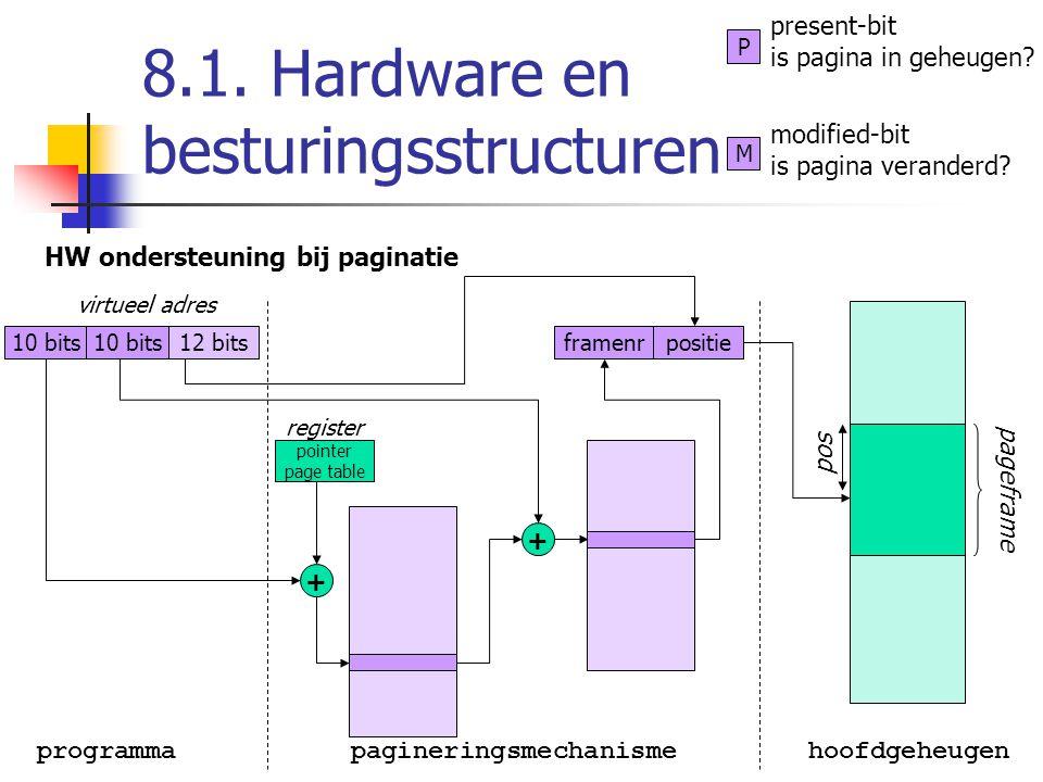 8.1. Hardware en besturingsstructuren HW ondersteuning bij paginatie 10 bits12 bits virtueel adres P M present-bit is pagina in geheugen? modified-bit