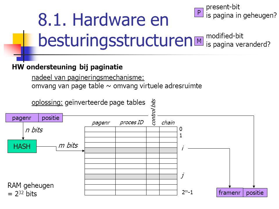 8.1. Hardware en besturingsstructuren HW ondersteuning bij paginatie P M present-bit is pagina in geheugen? modified-bit is pagina veranderd? nadeel v