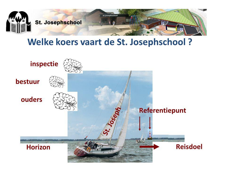 inspectie ouders bestuur Referentiepunt Reisdoel Horizon Welke koers vaart de St. Josephschool ? St. Joseph