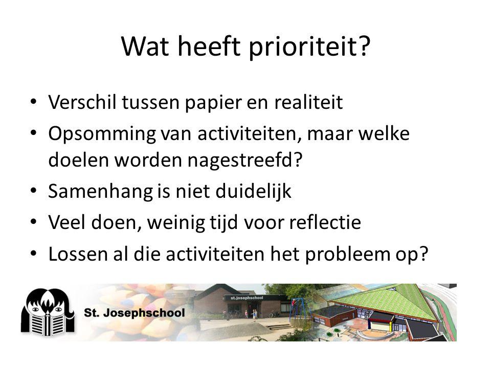Wat heeft prioriteit? Verschil tussen papier en realiteit Opsomming van activiteiten, maar welke doelen worden nagestreefd? Samenhang is niet duidelij