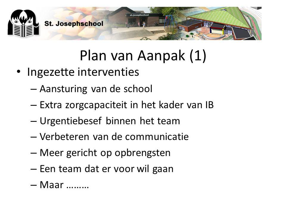 Plan van Aanpak (1) Ingezette interventies – Aansturing van de school – Extra zorgcapaciteit in het kader van IB – Urgentiebesef binnen het team – Ver