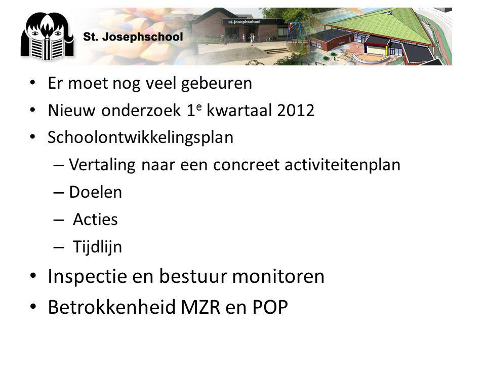Er moet nog veel gebeuren Nieuw onderzoek 1 e kwartaal 2012 Schoolontwikkelingsplan – Vertaling naar een concreet activiteitenplan – Doelen – Acties –
