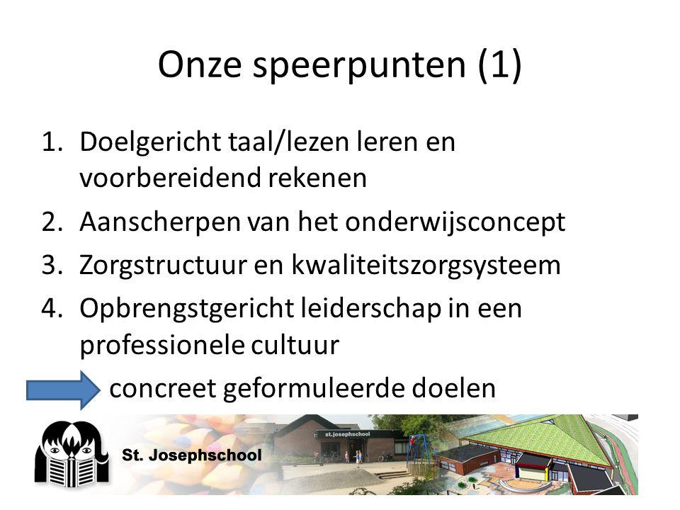 Onze speerpunten (1) 1.Doelgericht taal/lezen leren en voorbereidend rekenen 2.Aanscherpen van het onderwijsconcept 3.Zorgstructuur en kwaliteitszorgs