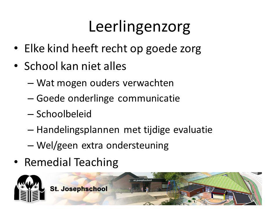 Leerlingenzorg Elke kind heeft recht op goede zorg School kan niet alles – Wat mogen ouders verwachten – Goede onderlinge communicatie – Schoolbeleid