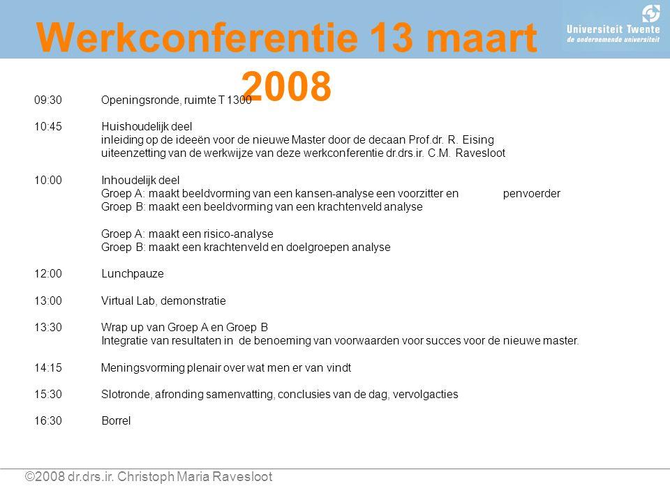 ©2008 dr.drs.ir.