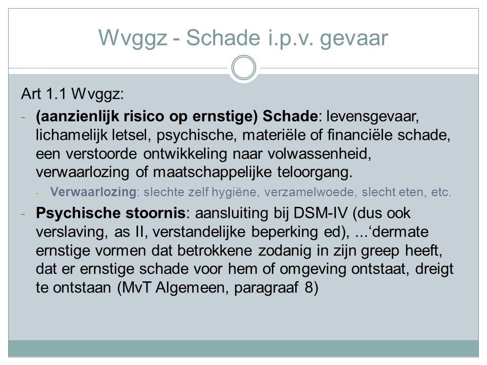 Wvggz - Schade i.p.v.