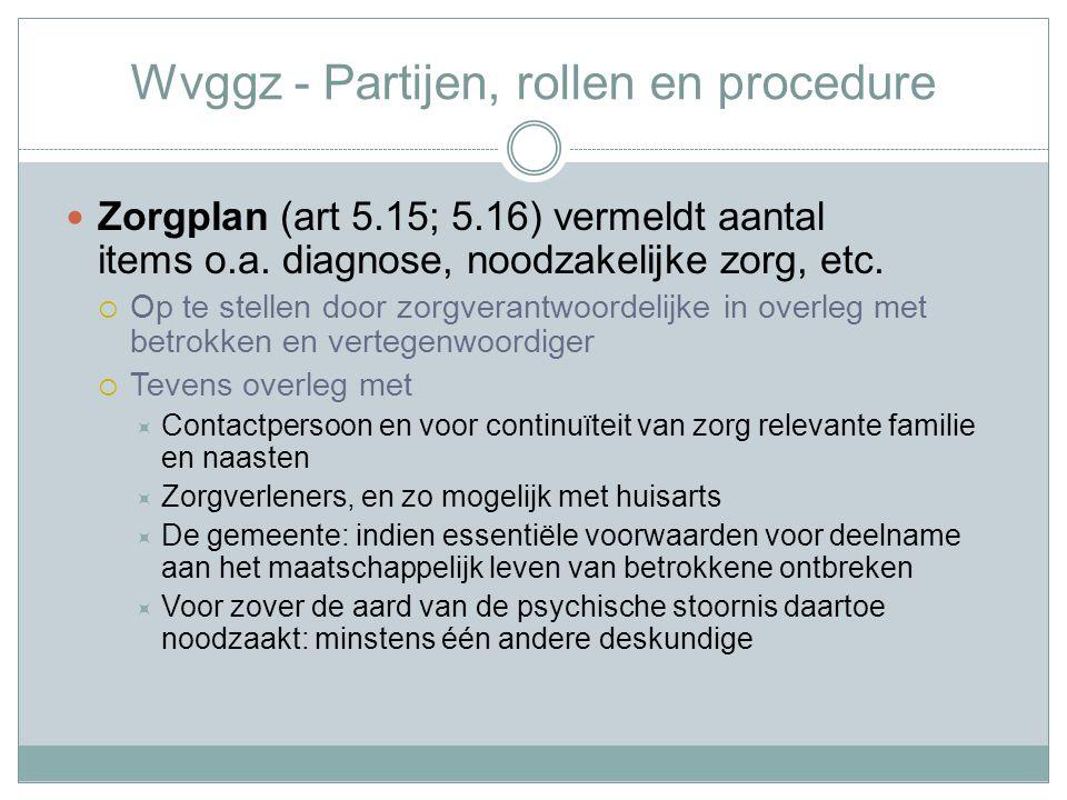 Wvggz - Partijen, rollen en procedure Zorgplan (art 5.15; 5.16) vermeldt aantal items o.a.