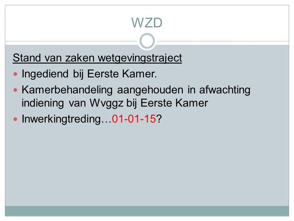 WZD Stand van zaken wetgevingstraject Ingediend bij Eerste Kamer.