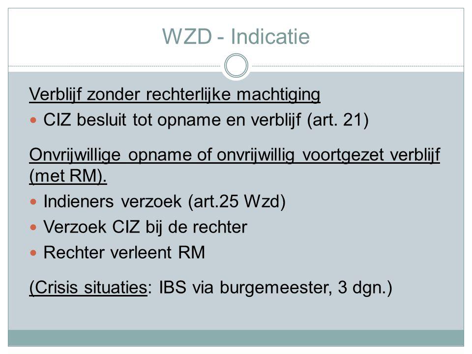 WZD - Indicatie Verblijf zonder rechterlijke machtiging CIZ besluit tot opname en verblijf (art.