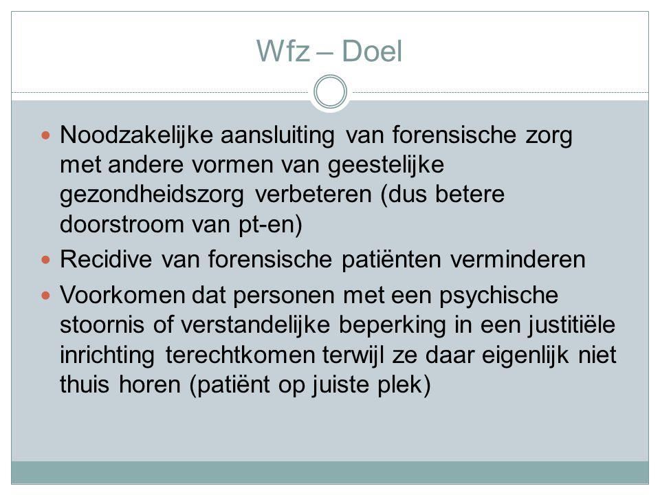 Wvggz – Partijen, rollen en procedure B) Afgifte Rechter doet uitspraak z.s.m.