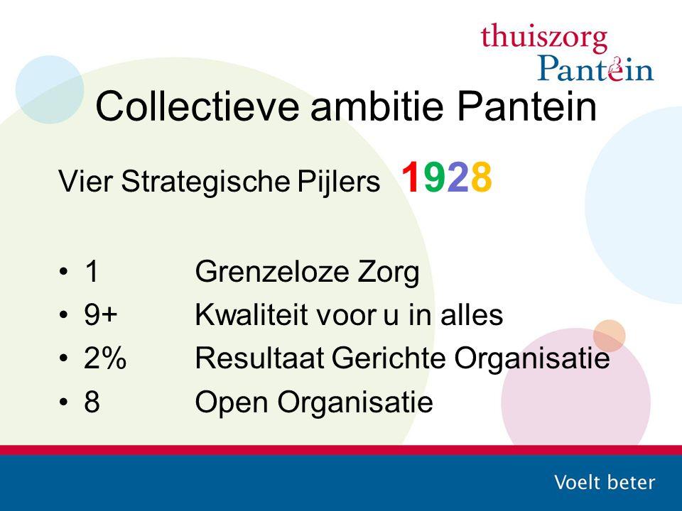 Collectieve ambitie Pantein Vier Strategische Pijlers 1928 1 Grenzeloze Zorg 9+ Kwaliteit voor u in alles 2% Resultaat Gerichte Organisatie 8 Open Org