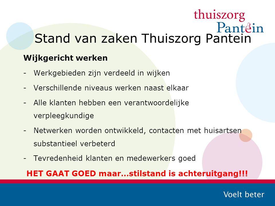 Stand van zaken Thuiszorg Pantein Wijkgericht werken -Werkgebieden zijn verdeeld in wijken -Verschillende niveaus werken naast elkaar -Alle klanten he