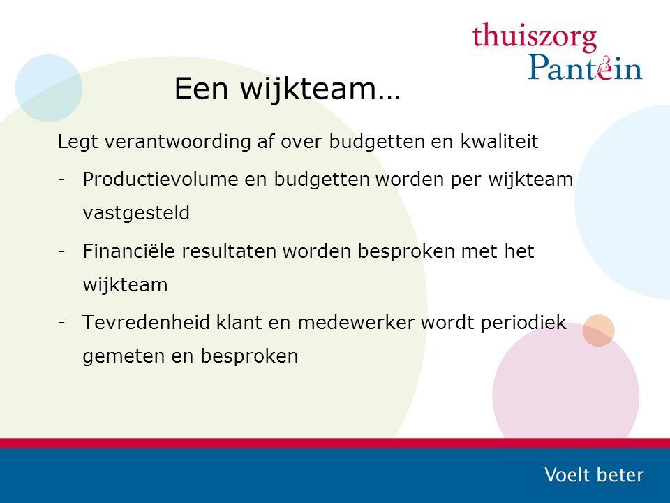Een wijkteam… Legt verantwoording af over budgetten en kwaliteit -Productievolume en budgetten worden per wijkteam vastgesteld -Financiële resultaten