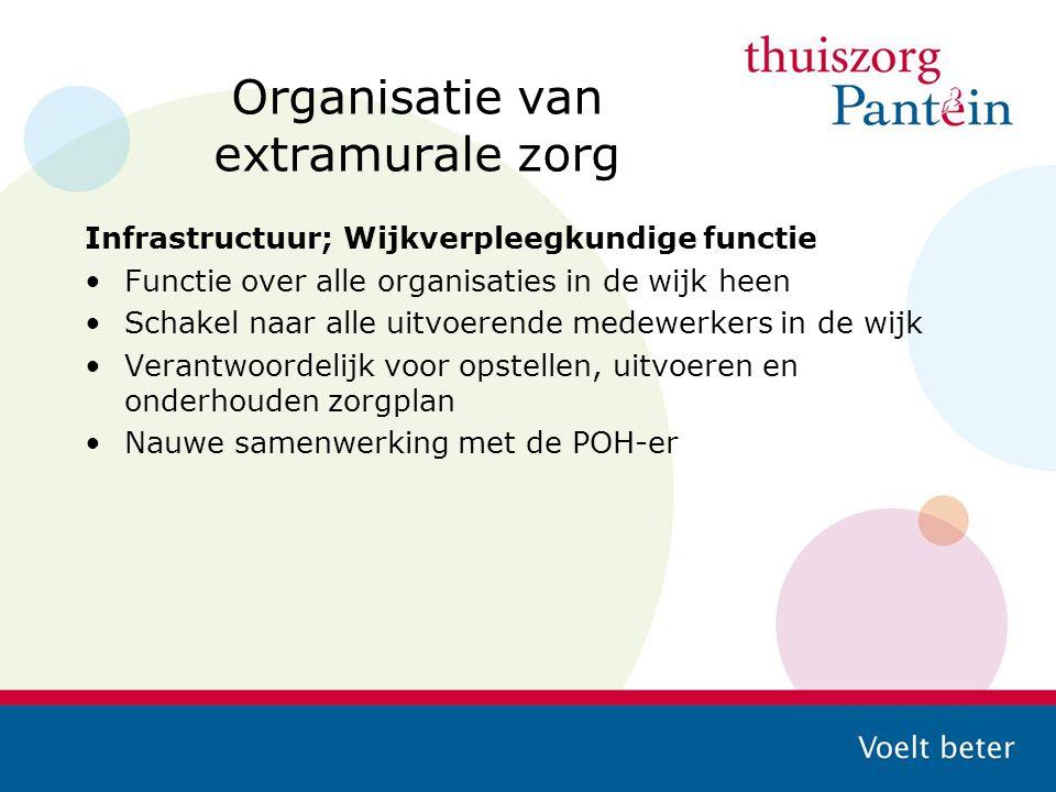 Organisatie van extramurale zorg Infrastructuur; Wijkverpleegkundige functie Functie over alle organisaties in de wijk heen Schakel naar alle uitvoere