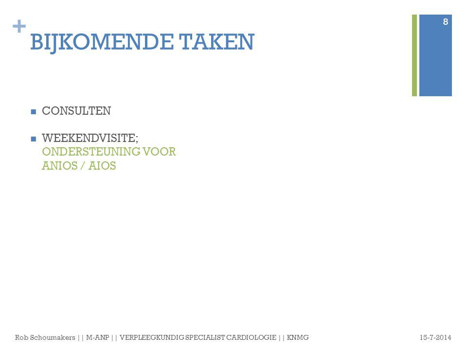 + BIJKOMENDE TAKEN CONSULTEN WEEKENDVISITE; ONDERSTEUNING VOOR ANIOS / AIOS 15-7-2014Rob Schoumakers || M-ANP || VERPLEEGKUNDIG SPECIALIST CARDIOLOGIE