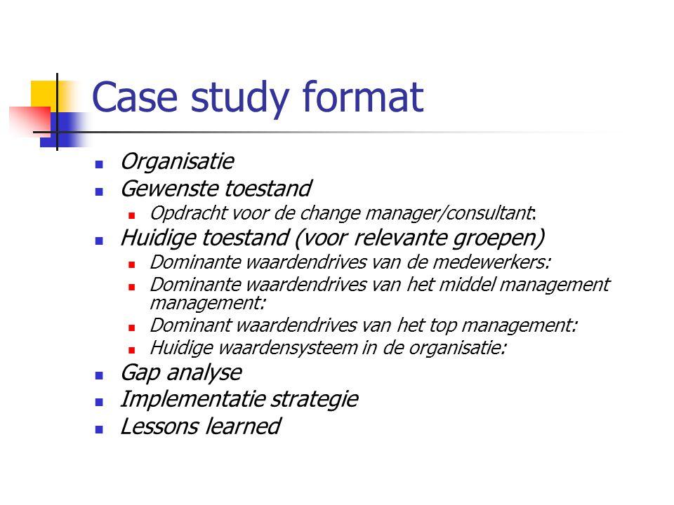 Case Study Format Lessons learned Kpi's dienen met betrokkenen op het niveau van de eigen in de eigen invloedsfeer benoemd te worden Werknemers moeten niet afgerekend worden op management KPI's (b.v.