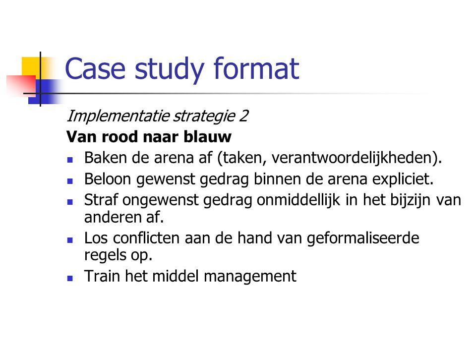 Case study format Implementatie strategie 2 Van rood naar blauw Baken de arena af (taken, verantwoordelijkheden). Beloon gewenst gedrag binnen de aren