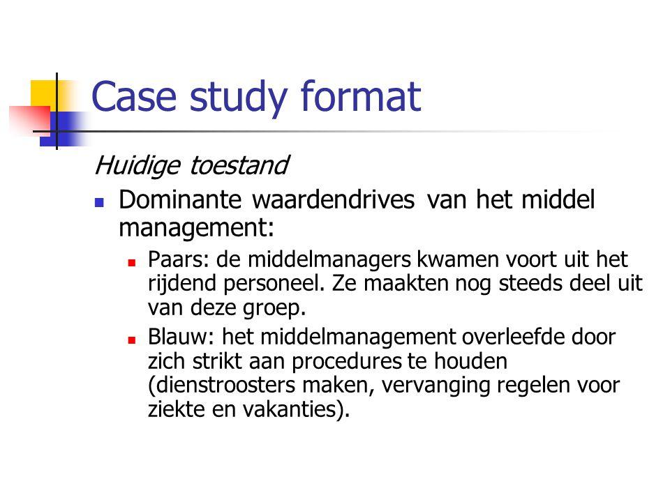 Case study format Huidige toestand Dominante waardendrives van het middel management: Paars: de middelmanagers kwamen voort uit het rijdend personeel.
