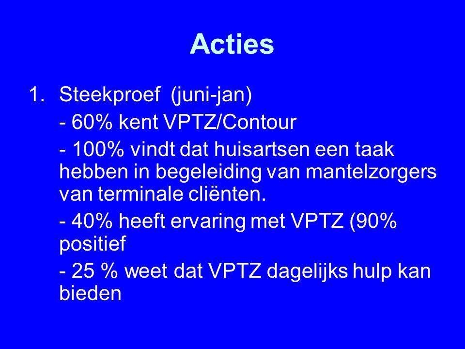 Acties 1.Steekproef (juni-jan) - 60% kent VPTZ/Contour - 100% vindt dat huisartsen een taak hebben in begeleiding van mantelzorgers van terminale clië